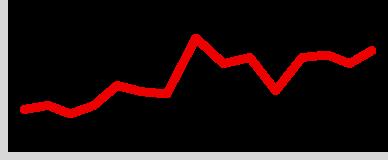 Change Your Mortgage | Existing Customers | Santander UK