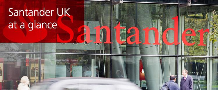 Santander UK head office
