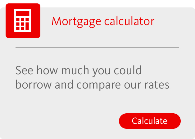 Mortgage calculator. How much can I borrow?