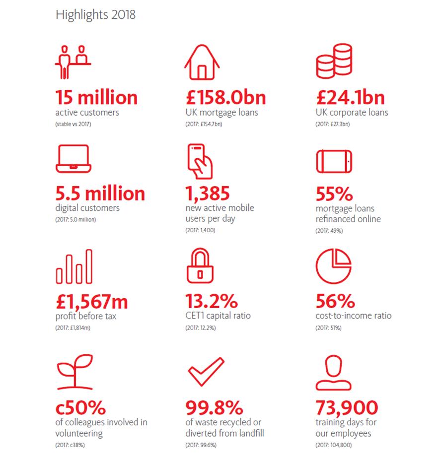 About Us | Find out more about Santander - Santander UK